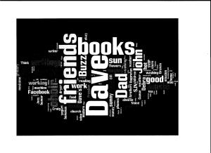 wordle for blog